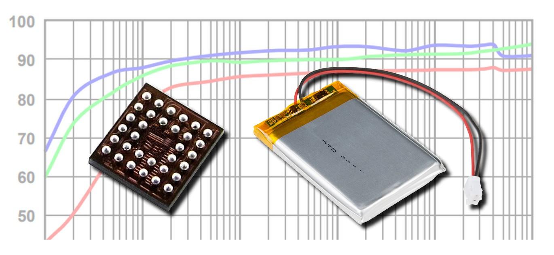 Ricariche ancora più affidabili con l'ADP5360 della Analog Devices