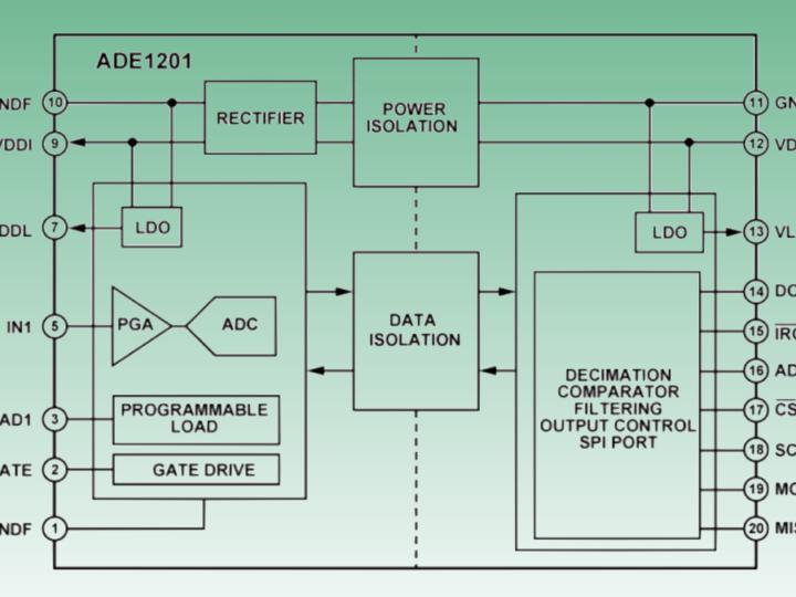 Migliore monitoraggio degli ingressi digitali con l'ADE1201 della Analog Devices